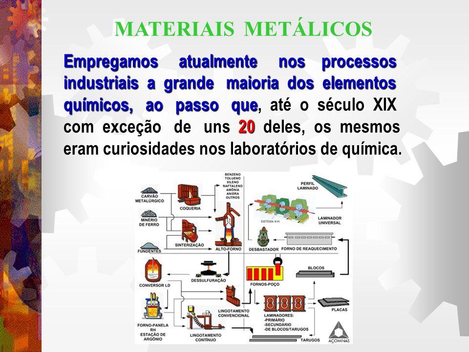 Empregamos atualmente nos processos industriais a grande maioria dos elementos químicos, ao passo que, até o século XIX com exceção de uns 20 deles, o