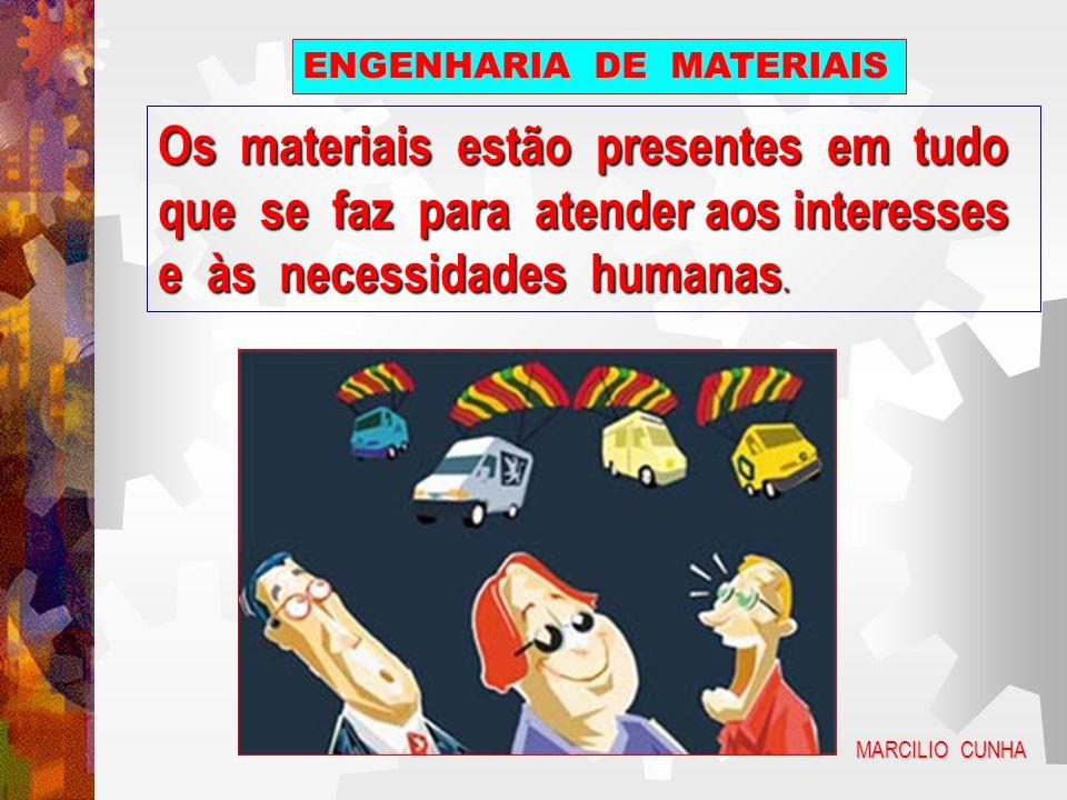 Os materiais estão presentes em tudo que se faz para atender aos interesses e às necessidades humanas. MARCILIO CUNHA ENGENHARIA DE MATERIAIS