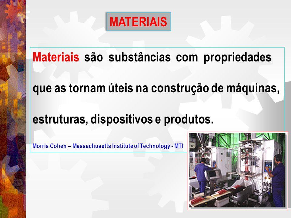 MATERIAISMATERIAIS Materiais são substâncias com propriedades que as tornam úteis na construção de máquinas, estruturas, dispositivos e produtos. Morr