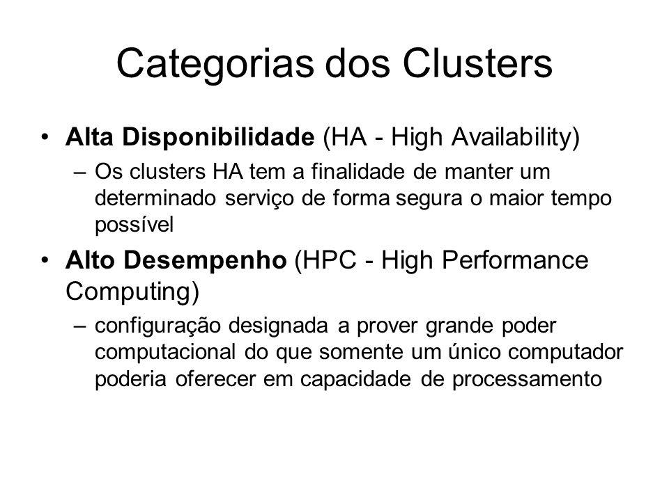 Categorias dos Clusters Alta Disponibilidade (HA - High Availability) –Os clusters HA tem a finalidade de manter um determinado serviço de forma segur