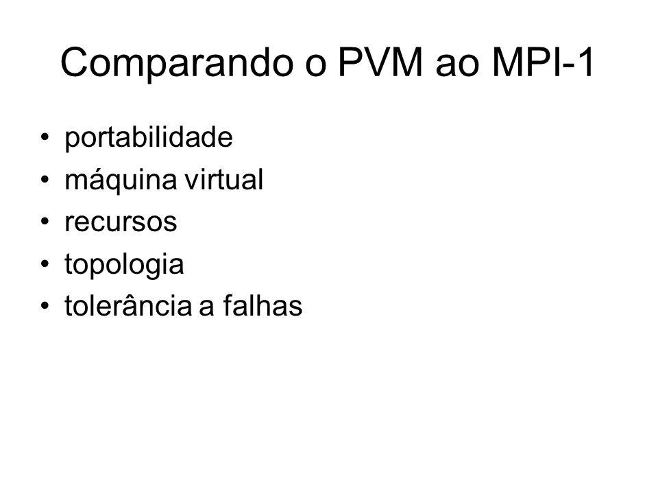 Comparando o PVM ao MPI-1 portabilidade máquina virtual recursos topologia tolerância a falhas