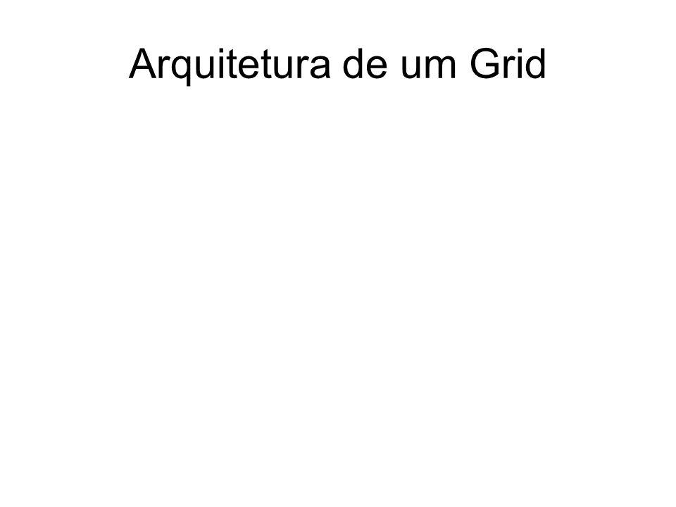 Arquitetura de um Grid