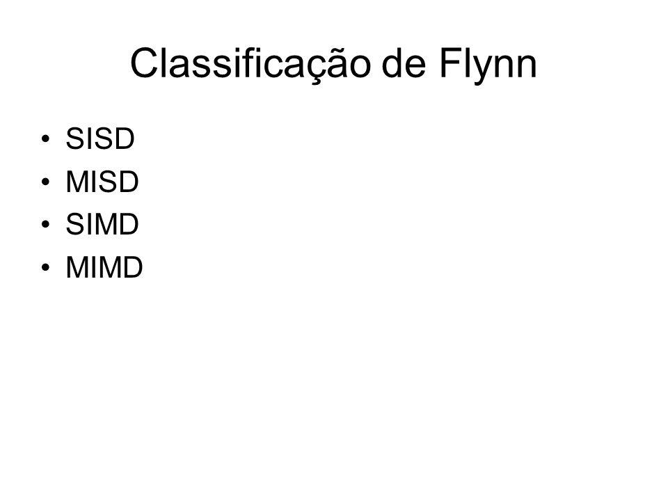 Classificação de Flynn SISD MISD SIMD MIMD