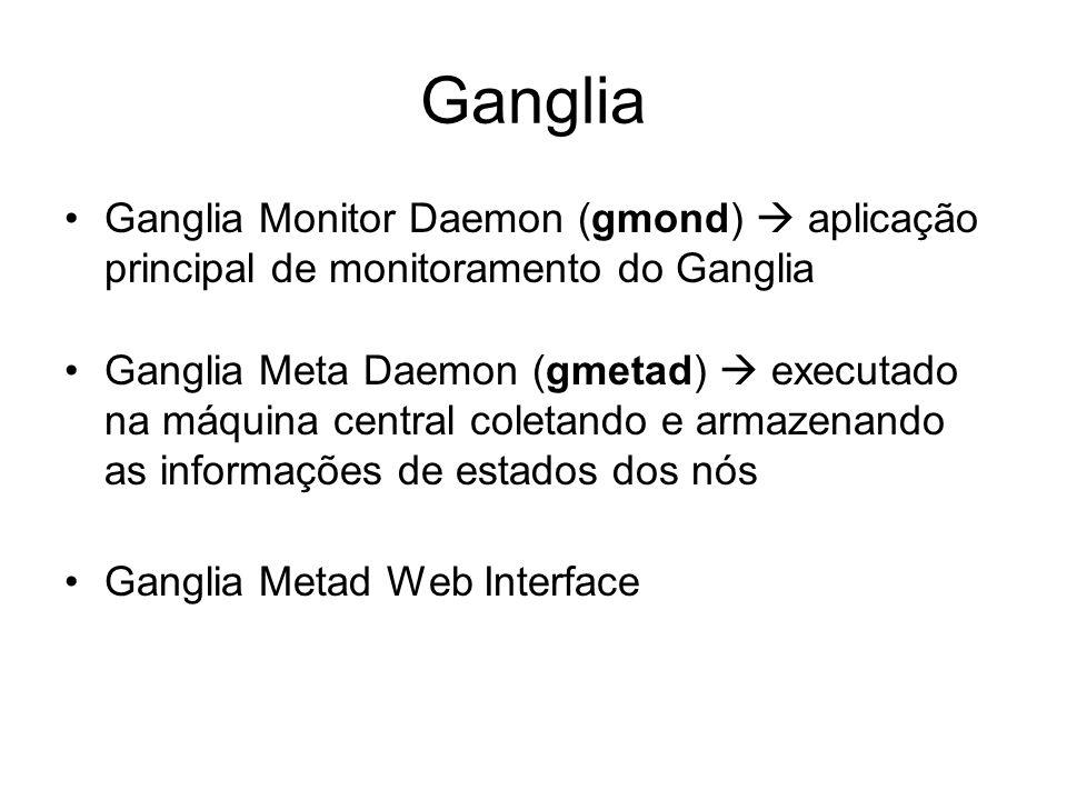 Ganglia Ganglia Monitor Daemon (gmond) aplicação principal de monitoramento do Ganglia Ganglia Meta Daemon (gmetad) executado na máquina central colet