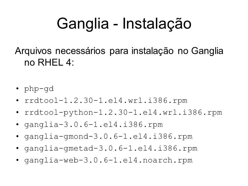 Ganglia - Instalação Arquivos necessários para instalação no Ganglia no RHEL 4: php-gd rrdtool-1.2.30-1.el4.wrl.i386.rpm rrdtool-python-1.2.30-1.el4.w