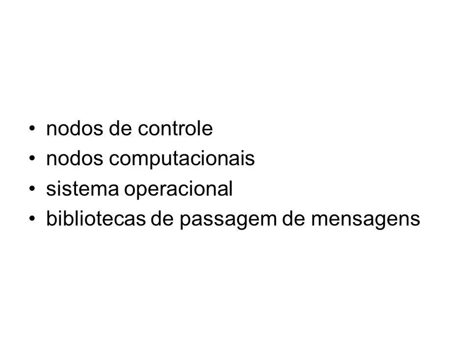nodos de controle nodos computacionais sistema operacional bibliotecas de passagem de mensagens