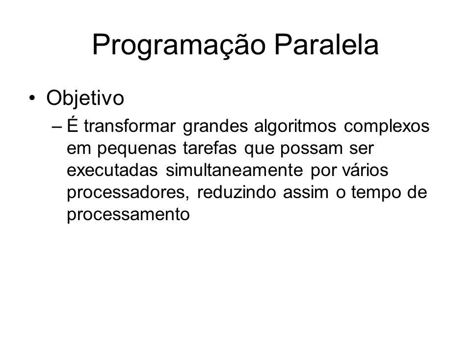Programação Paralela Objetivo –É transformar grandes algoritmos complexos em pequenas tarefas que possam ser executadas simultaneamente por vários pro