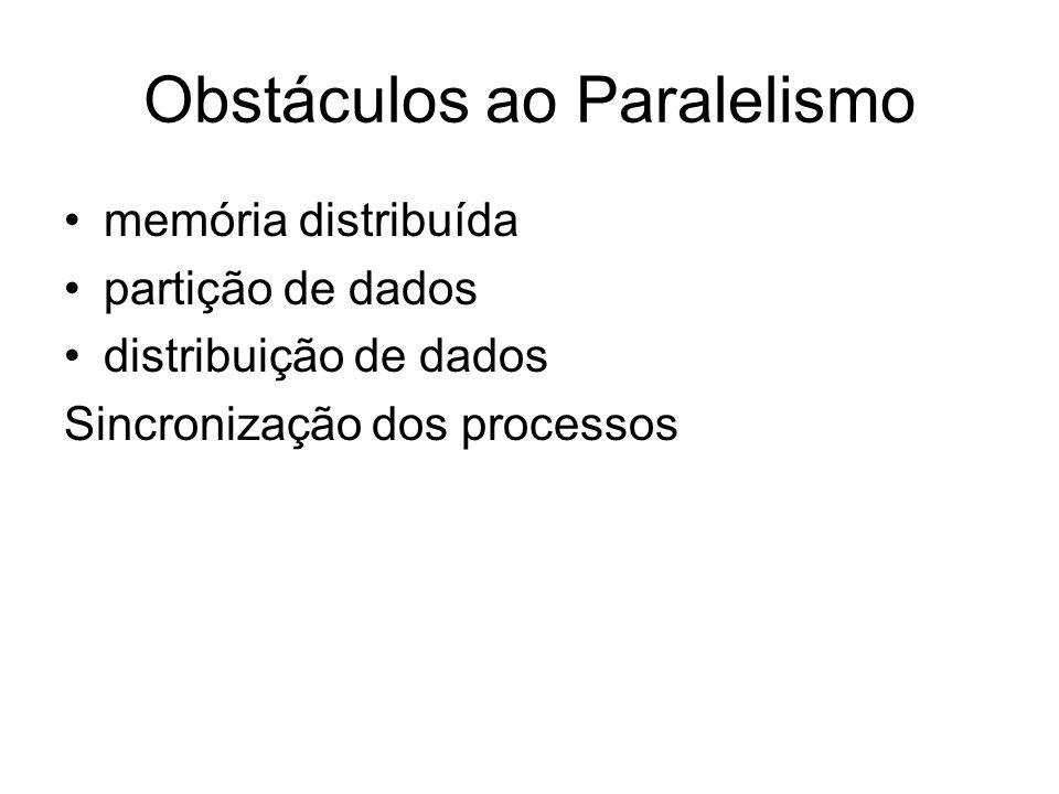Obstáculos ao Paralelismo memória distribuída partição de dados distribuição de dados Sincronização dos processos