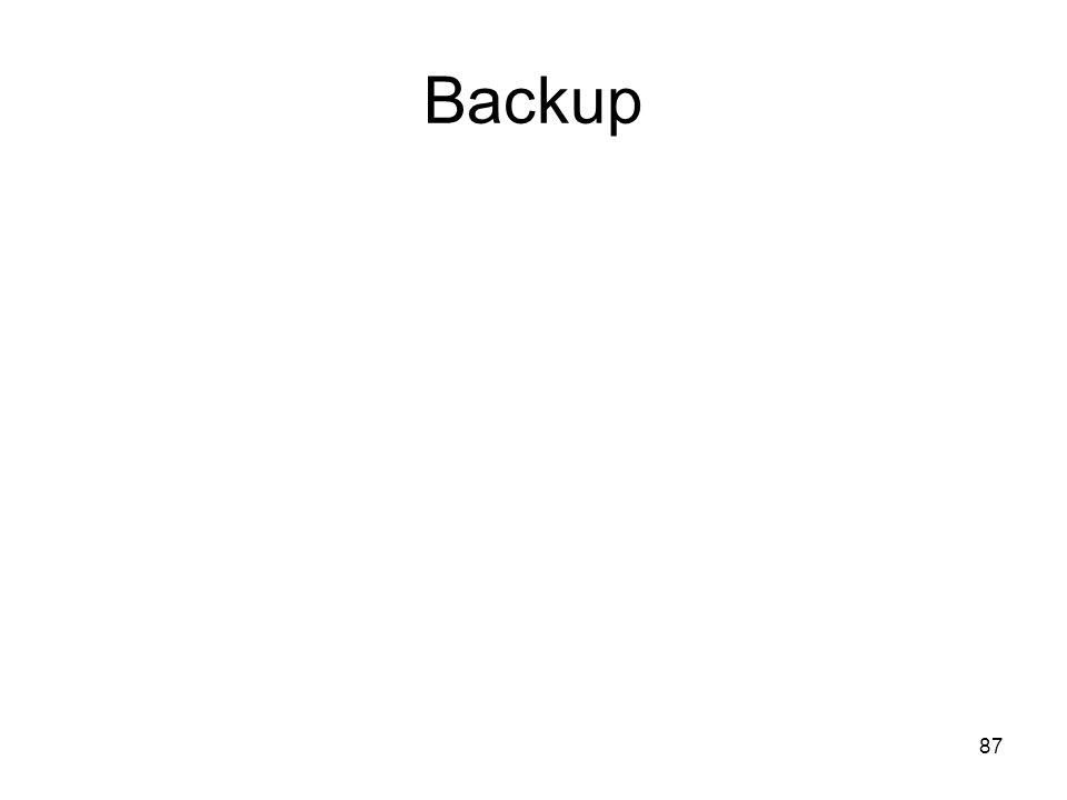 87 Backup