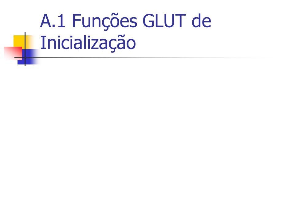 A.1 Funções GLUT de Inicialização