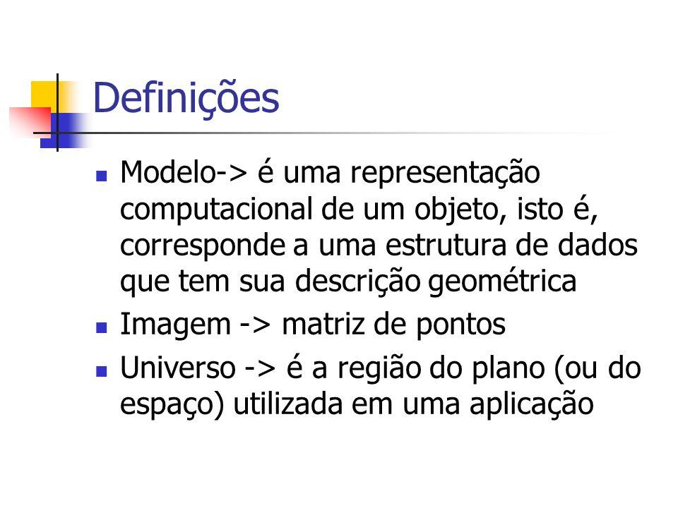 Definições Modelo-> é uma representação computacional de um objeto, isto é, corresponde a uma estrutura de dados que tem sua descrição geométrica Imag