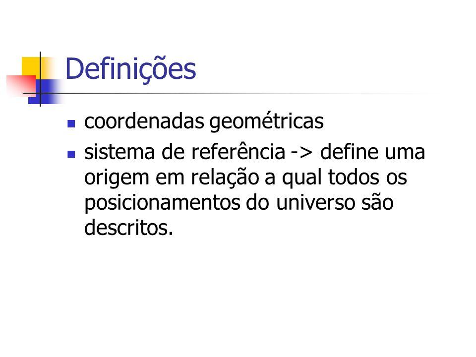 Definições coordenadas geométricas sistema de referência -> define uma origem em relação a qual todos os posicionamentos do universo são descritos.
