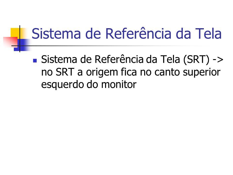 Sistema de Referência da Tela Sistema de Referência da Tela (SRT) -> no SRT a origem fica no canto superior esquerdo do monitor