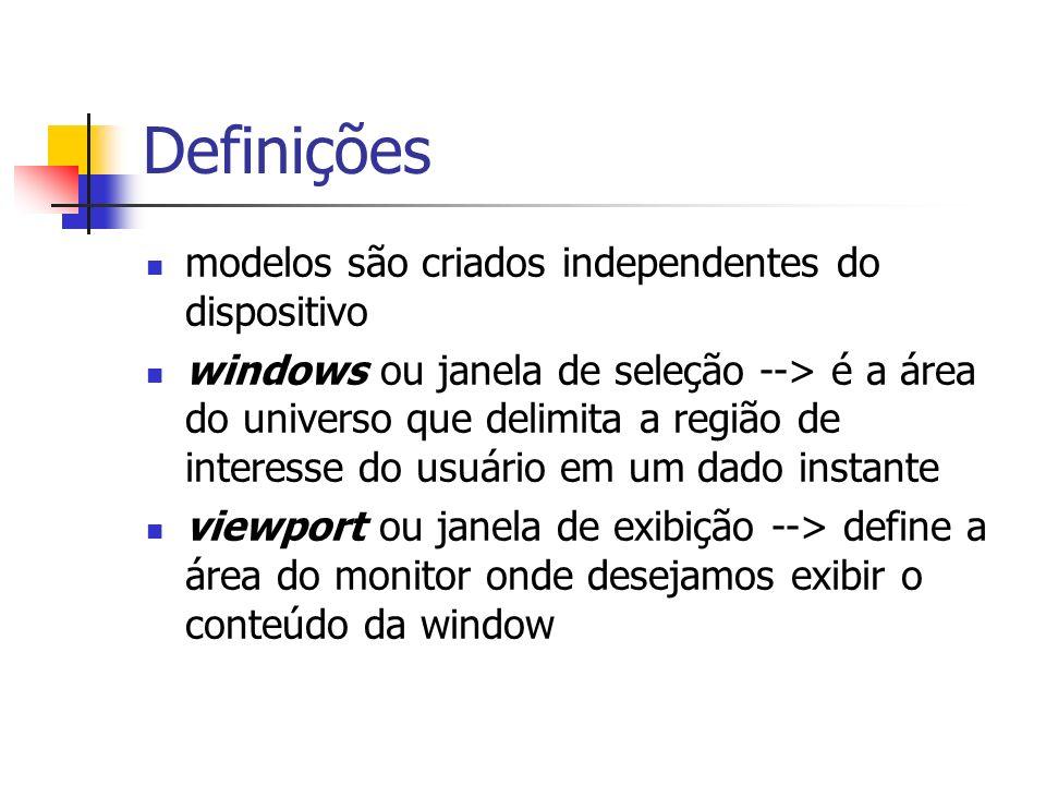 Definições modelos são criados independentes do dispositivo windows ou janela de seleção --> é a área do universo que delimita a região de interesse d