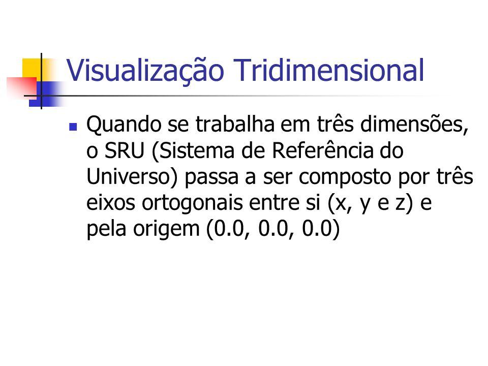 Visualização Tridimensional Quando se trabalha em três dimensões, o SRU (Sistema de Referência do Universo) passa a ser composto por três eixos ortogo
