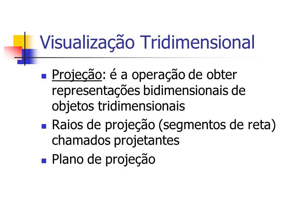 Visualização Tridimensional Projeção: é a operação de obter representações bidimensionais de objetos tridimensionais Raios de projeção (segmentos de r