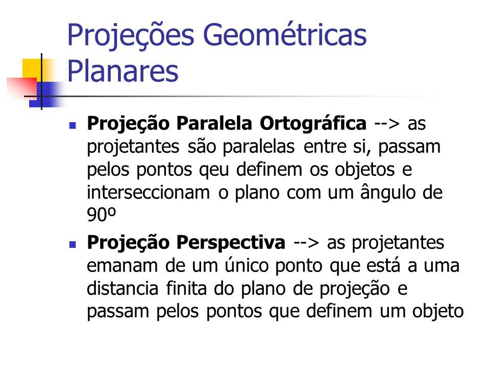 Projeções Geométricas Planares Projeção Paralela Ortográfica --> as projetantes são paralelas entre si, passam pelos pontos qeu definem os objetos e i