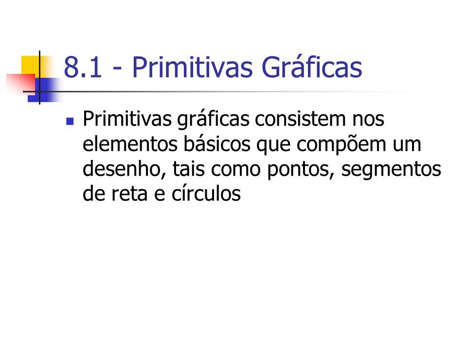 8.1 - Primitivas Gráficas Primitivas gráficas consistem nos elementos básicos que compõem um desenho, tais como pontos, segmentos de reta e círculos