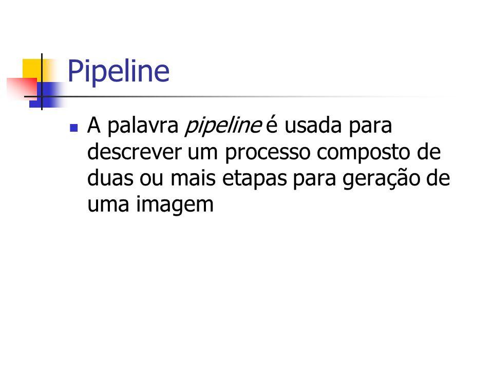 Pipeline A palavra pipeline é usada para descrever um processo composto de duas ou mais etapas para geração de uma imagem