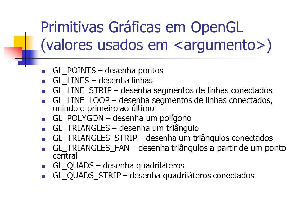 Primitivas Gráficas em OpenGL (valores usados em ) GL_POINTS – desenha pontos GL_LINES – desenha linhas GL_LINE_STRIP – desenha segmentos de linhas co