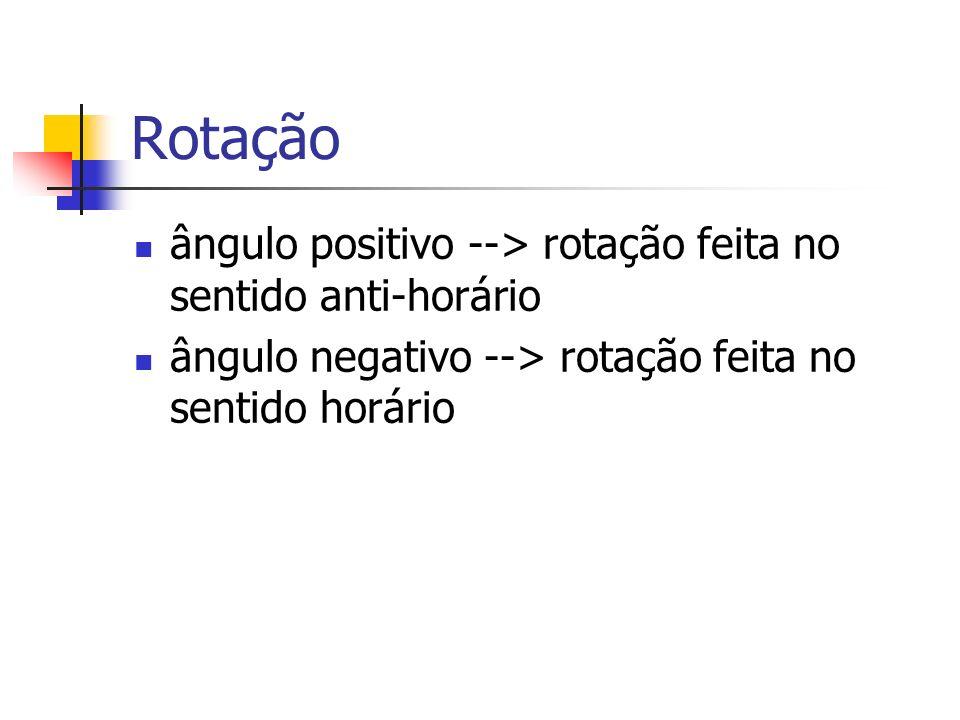Rotação ângulo positivo --> rotação feita no sentido anti-horário ângulo negativo --> rotação feita no sentido horário