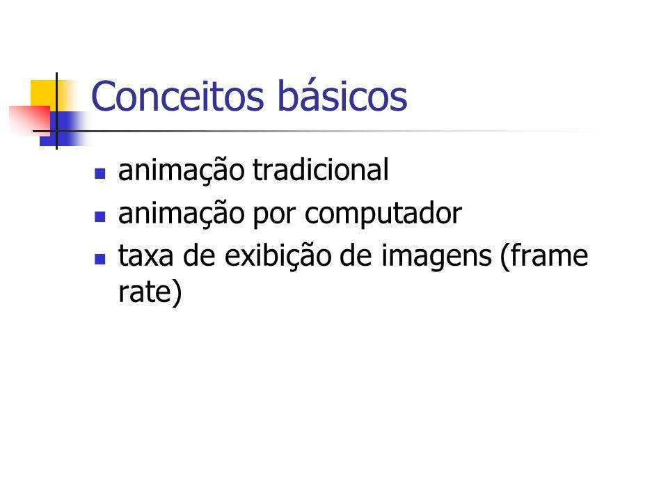 Conceitos básicos animação tradicional animação por computador taxa de exibição de imagens (frame rate)