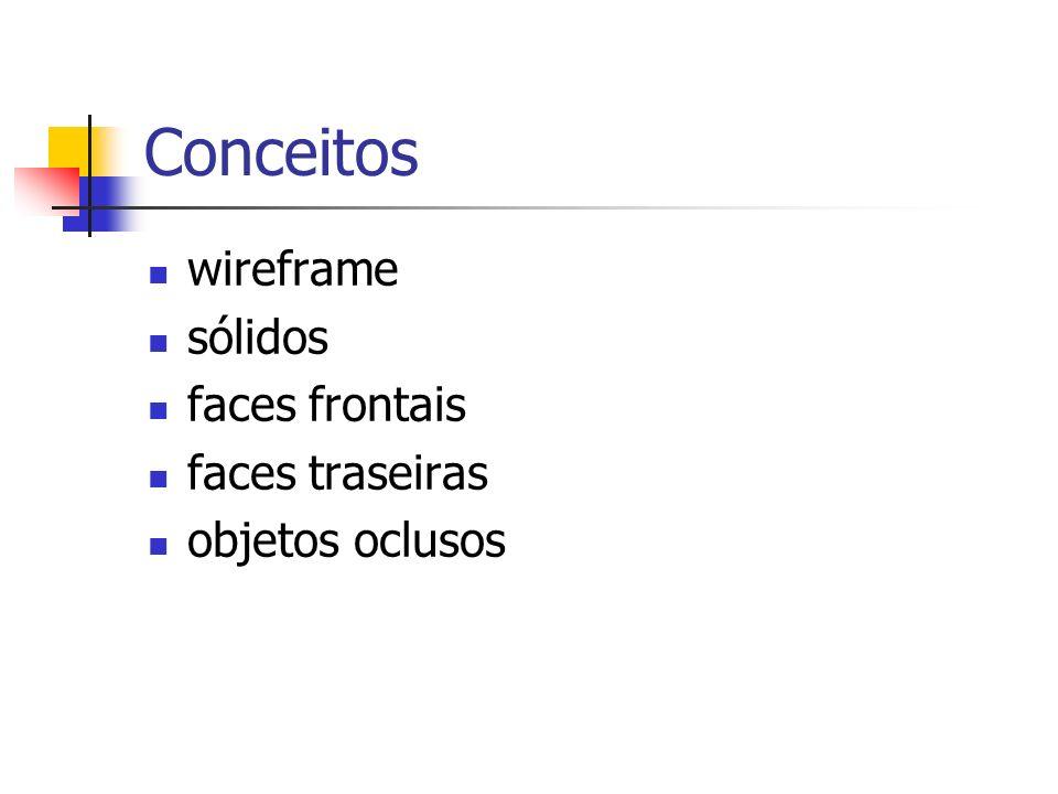 Conceitos wireframe sólidos faces frontais faces traseiras objetos oclusos