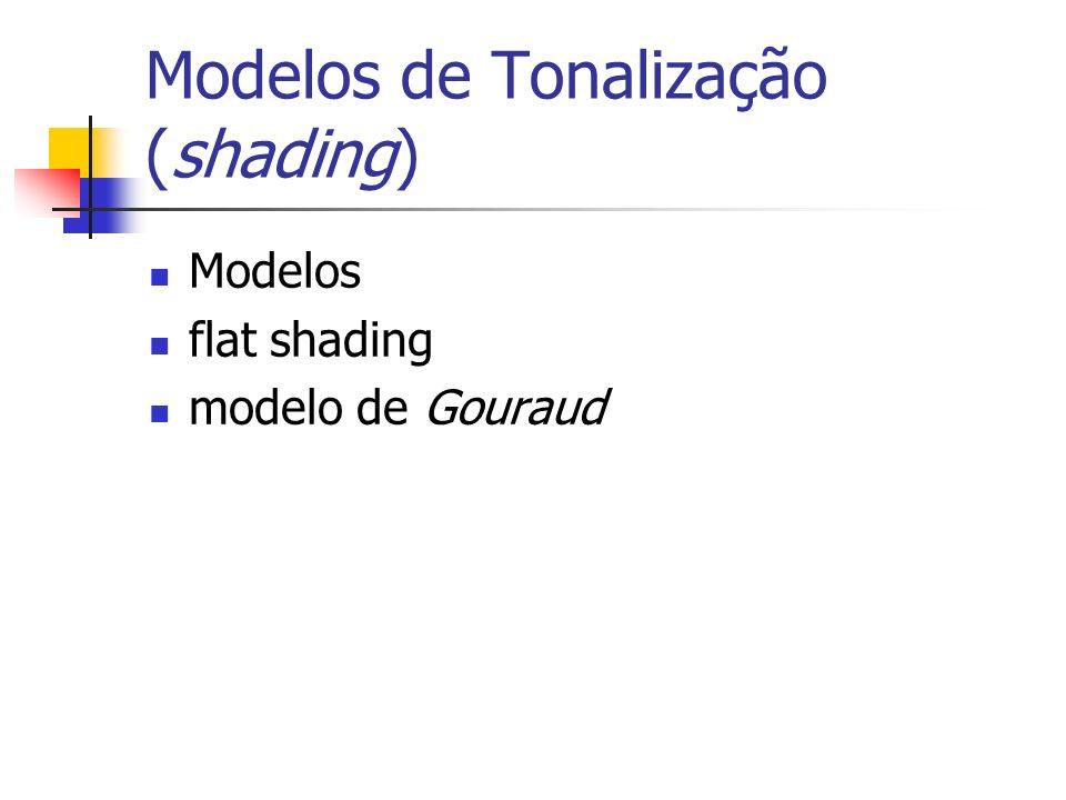 Modelos de Tonalização (shading) Modelos flat shading modelo de Gouraud