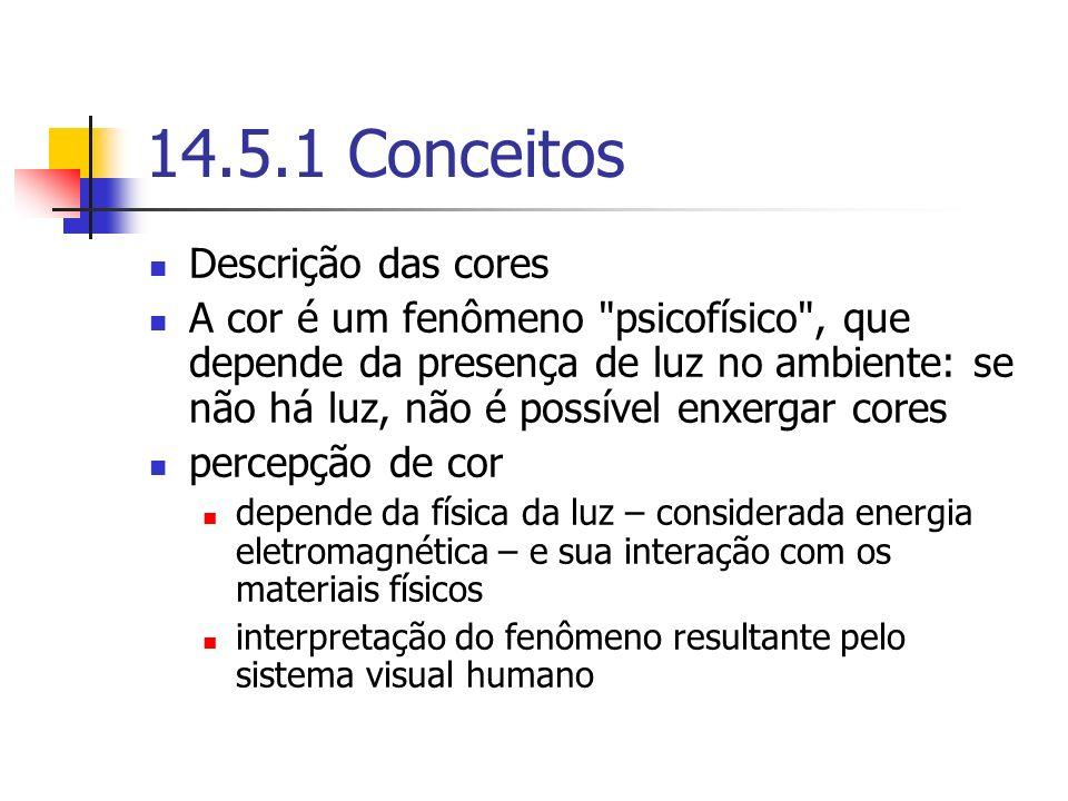 14.5.1 Conceitos Descrição das cores A cor é um fenômeno