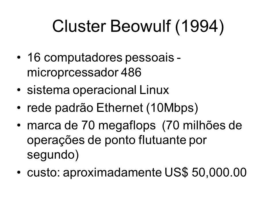 Cluster Beowulf (1994) 16 computadores pessoais - microprcessador 486 sistema operacional Linux rede padrão Ethernet (10Mbps) marca de 70 megaflops (7