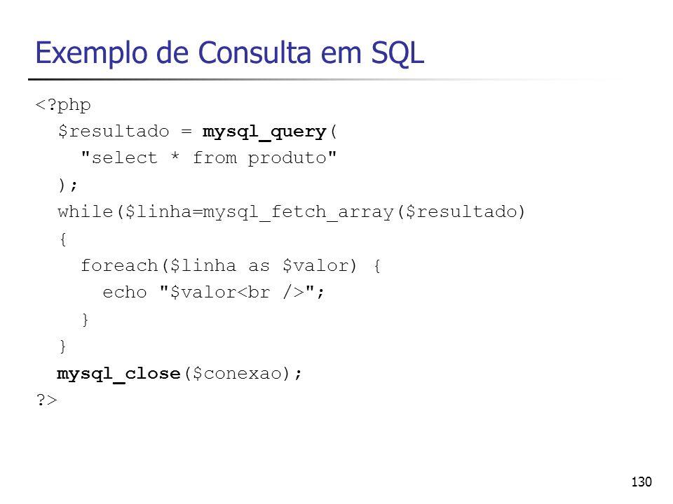 130 Exemplo de Consulta em SQL <?php $resultado = mysql_query(