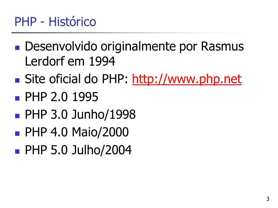 3 PHP - Histórico Desenvolvido originalmente por Rasmus Lerdorf em 1994 Site oficial do PHP: http://www.php.nethttp://www.php.net PHP 2.0 1995 PHP 3.0