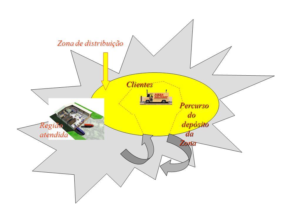 Zona de distribuição Percurso do do depósito depósito da daZona Regiãoatendida Clientes