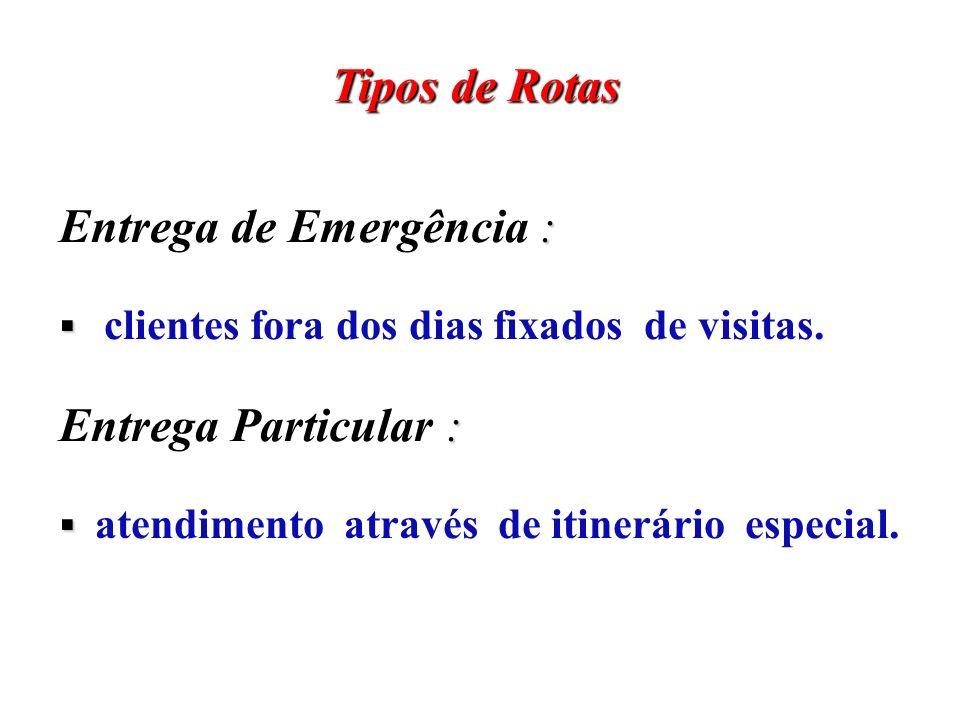 : Entrega de Emergência : clientes fora dos dias fixados de visitas. : Entrega Particular : atendimento através de itinerário especial. Tipos de Rotas