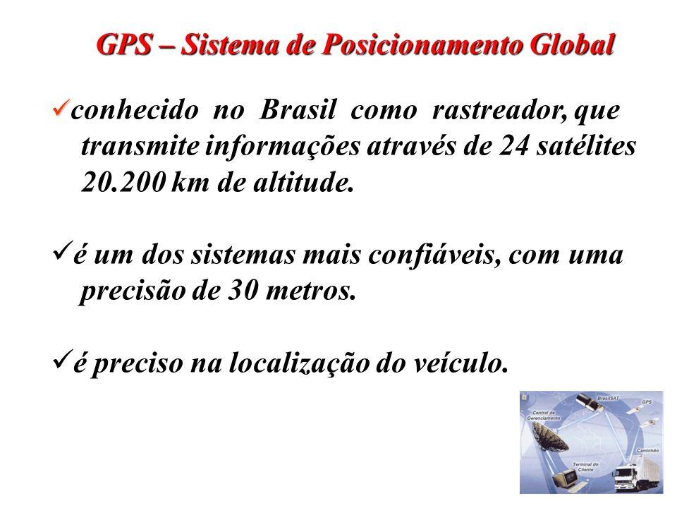 GPS – Sistema de Posicionamento Global conhecido no Brasil como rastreador, que transmite informações através de 24 satélites 20.200 km de altitude. é