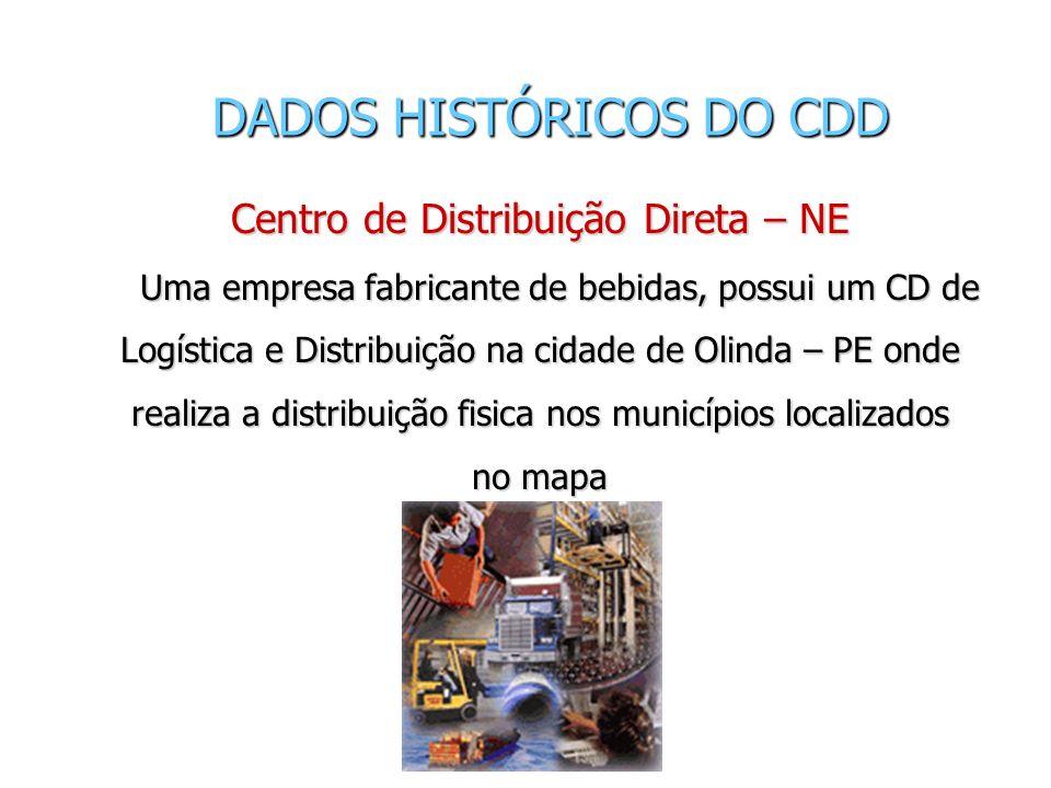 DADOS HISTÓRICOS DO CDD Centro de Distribuição Direta – NE Uma empresa fabricante de bebidas, possui um CD de Logística e Distribuição na cidade de Ol