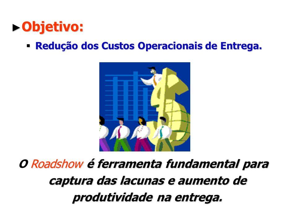Objetivo: Objetivo: Redução dos Custos Operacionais de Entrega. Redução dos Custos Operacionais de Entrega. Roadshow é ferramenta fundamental para cap