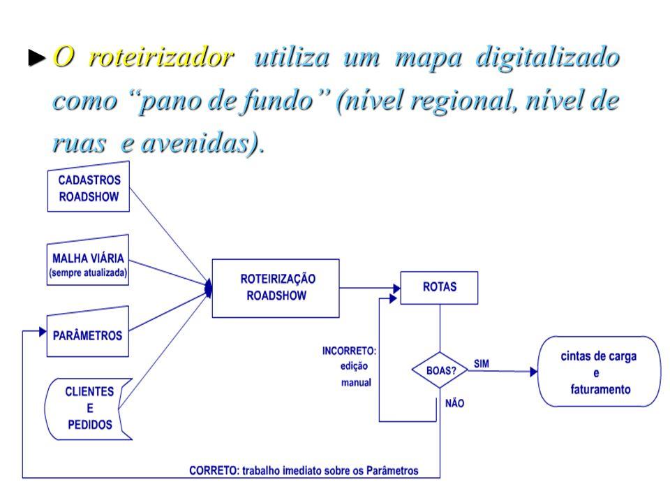 O roteirizador utiliza um mapa digitalizado como pano de fundo (nível regional, nível de ruas e avenidas). O roteirizador utiliza um mapa digitalizado