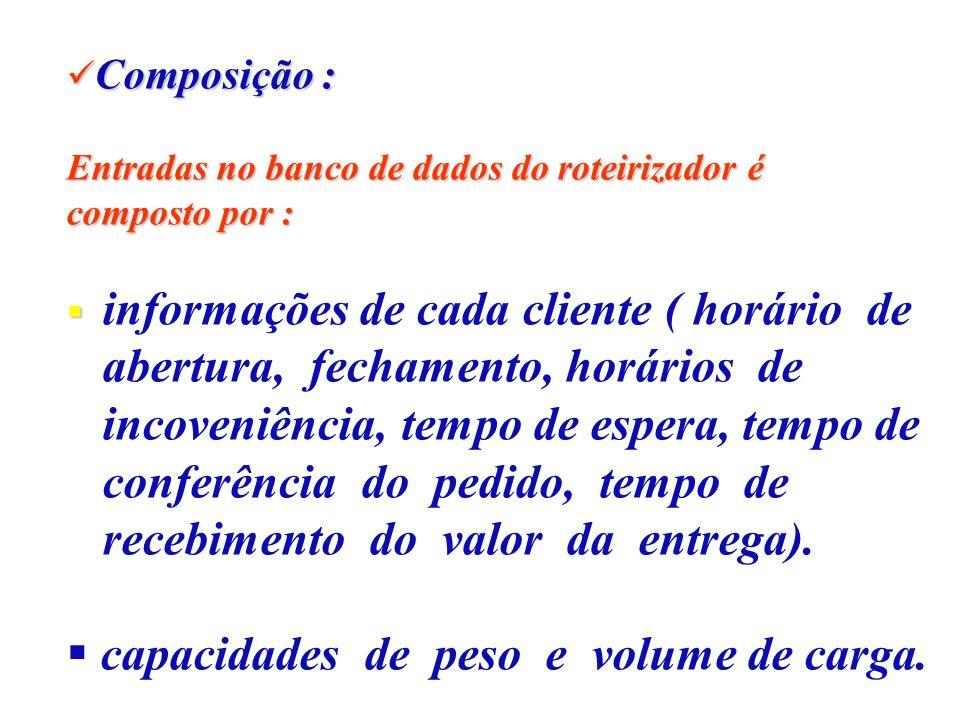 Composição : Composição : Entradas no banco de dados do roteirizador é composto por : informações de cada cliente ( horário de abertura, fechamento, h