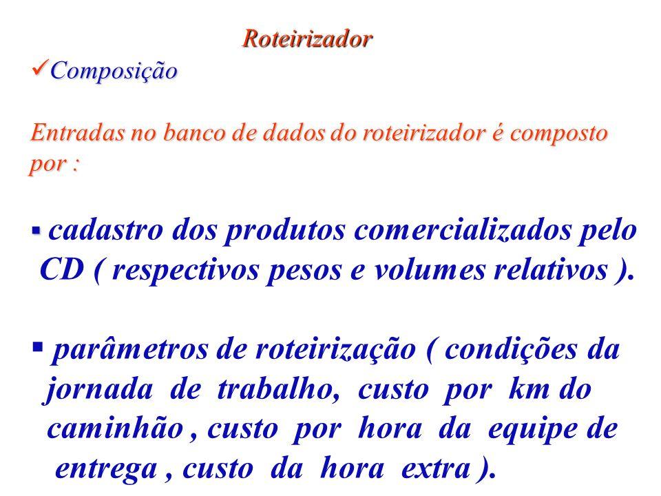 Roteirizador Composição Composição Entradas no banco de dados do roteirizador é composto por : cadastro dos produtos comercializados pelo CD ( respect