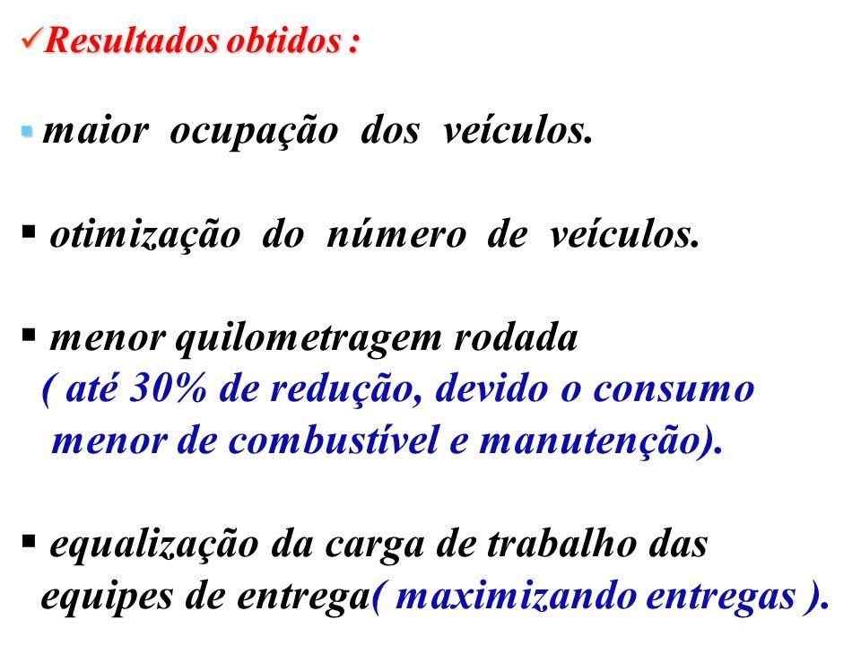 Resultados obtidos : Resultados obtidos : maior ocupação dos veículos. otimização do número de veículos. menor quilometragem rodada ( até 30% de reduç