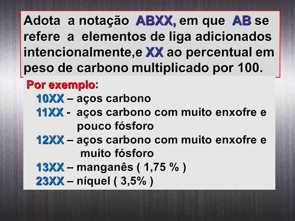 Adota a notação ABXX, em que AB se refere a elementos de liga adicionados intencionalmente,e XX ao percentual em peso de carbono multiplicado por 100.