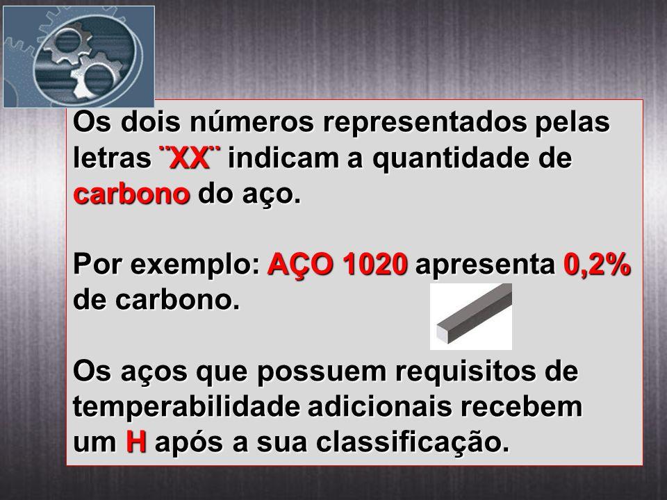 Os dois números representados pelas letras ¨XX¨ indicam a quantidade de carbono do aço. Por exemplo: AÇO 1020 apresenta 0,2% de carbono. Os aços que p