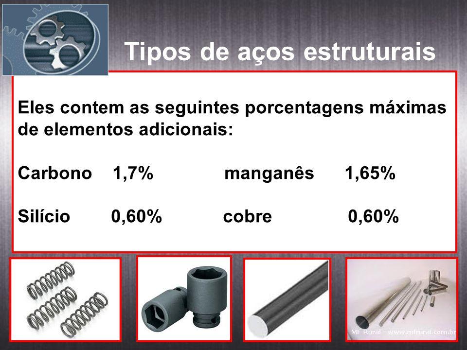 Tipos de aços estruturais Eles contem as seguintes porcentagens máximas de elementos adicionais: Carbono 1,7% manganês 1,65% Silício 0,60% cobre 0,60%