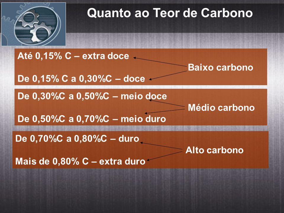 Quanto ao Teor de Carbono Até 0,15% C – extra doce Baixo carbono De 0,15% C a 0,30%C – doce De 0,30%C a 0,50%C – meio doce Médio carbono De 0,50%C a 0,70%C – meio duro De 0,70%C a 0,80%C – duro Alto carbono Mais de 0,80% C – extra duro