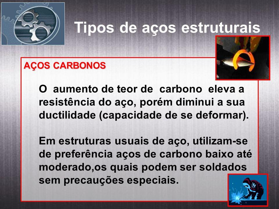Tipos de aços estruturais AÇOS CARBONOS O aumento de teor de carbono eleva a resistência do aço, porém diminui a sua ductilidade (capacidade de se def