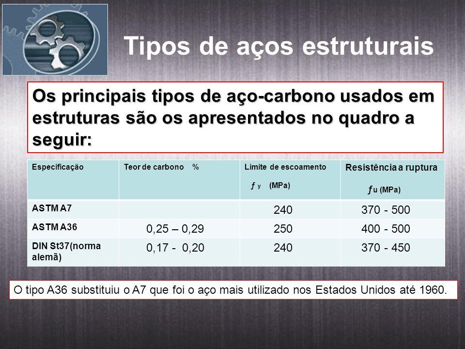 Tipos de aços estruturais Os principais tipos de aço-carbono usados em estruturas são os apresentados no quadro a seguir: EspecificaçãoTeor de carbono
