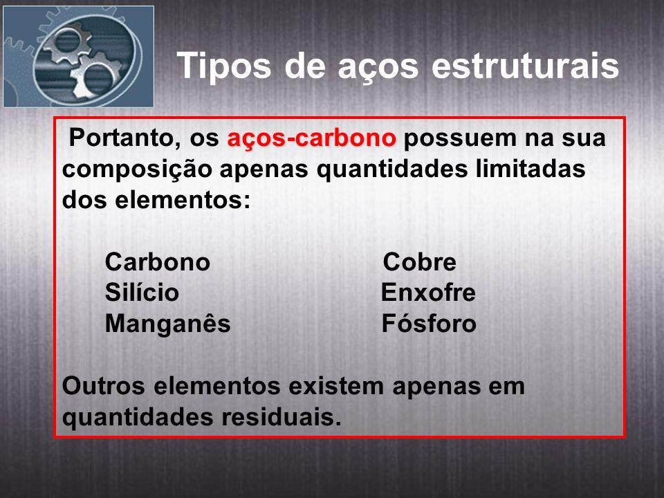 aços-carbono Portanto, os aços-carbono possuem na sua composição apenas quantidades limitadas dos elementos: Carbono Cobre Silício Enxofre Manganês Fósforo Outros elementos existem apenas em quantidades residuais.