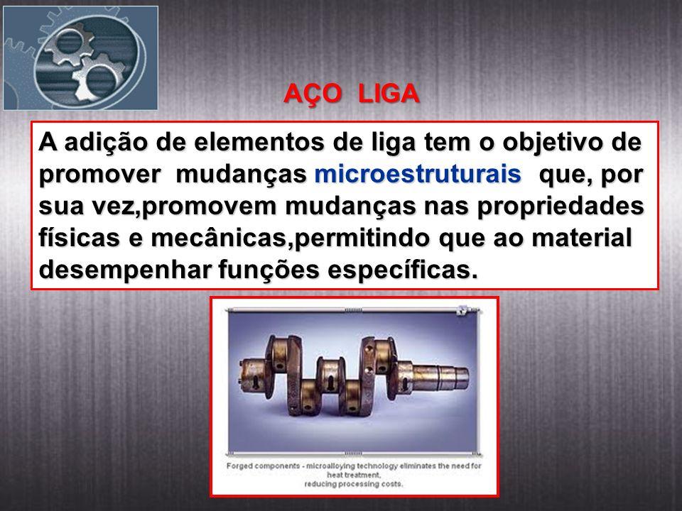 AÇO LIGA A adição de elementos de liga tem o objetivo de promover mudanças microestruturais que, por sua vez,promovem mudanças nas propriedades físicas e mecânicas,permitindo que ao material desempenhar funções específicas.