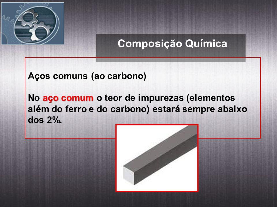 Composição Química Aços comuns (ao carbono) aço comum No aço comum o teor de impurezas (elementos além do ferro e do carbono) estará sempre abaixo dos 2%.